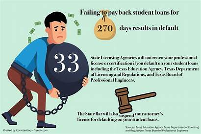 Loans Student Could License Individuals Lose Professional