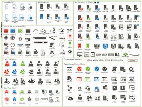 microsoft visio stencil links collection microsoft visio