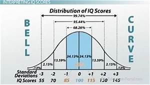 What is the average IQ of a human? - Quora