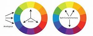 Color Theory 101  Deconstructing 7 Famous Brands U0026 39  Color