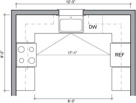 peninsula kitchen floor plan u shaped kitchen floor plans corridor kitchen island 4143