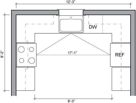 shapedkitchenfloorplans corridor kitchen island