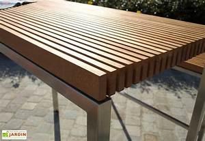 Table En Teck Jardin : salon de jardin bar teck et inox lechio salon de jardin ~ Dailycaller-alerts.com Idées de Décoration