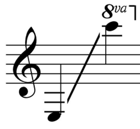 b flat clarinet range range of instruments