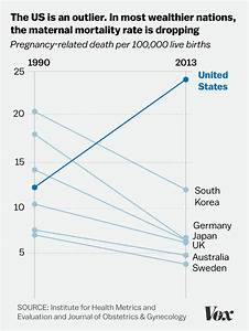 California decided it was tired of women bleeding to death ...