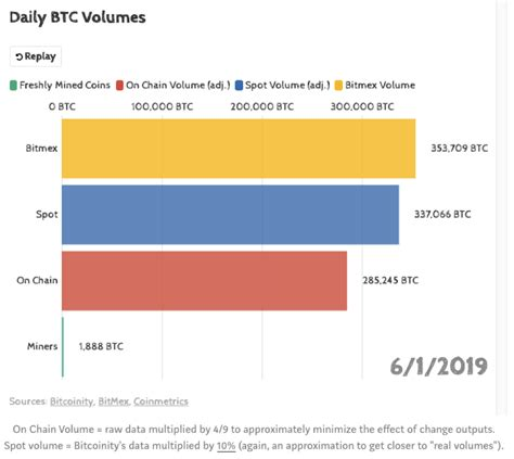 Support gives a referral price to the. What Impact do Miners Have on the Bitcoin Price Market? - MinerUpdate