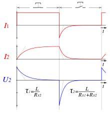 zeitwert berechnen formel citifirst produktbeschreibung