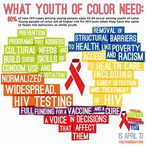 2014 National Black Youth HIV & AIDS Awareness Day ...