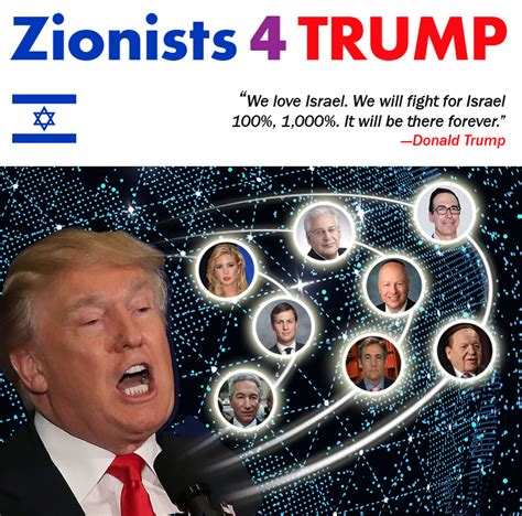 Super Zionist Donald Trump. Donald Trump pro-israel and