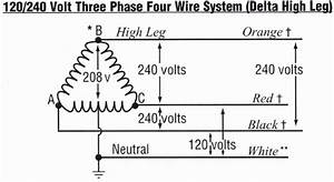 Troubleshooting 2 Legs With 120v Output On Rpc System