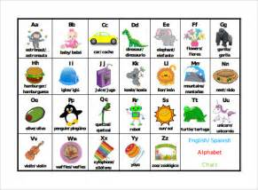 Spanish Alphabet Chart with Words