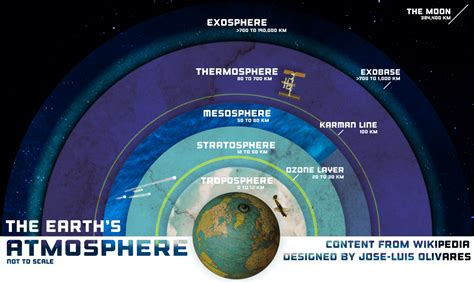 Diagram Of Earth Sphere by The What O Sphere An Explainer The Planetary Society