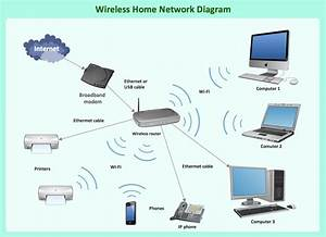 Home Network Wiring Guide
