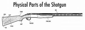 Model 12 Shotgun Parts Diagram