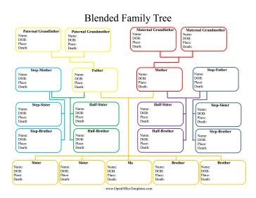 Family Tree Diagram Template Microsoft Word by Step Family Tree Openoffice Template