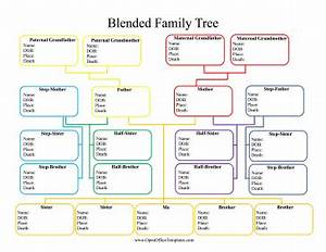 5 family tree word templates excel xlts With medical family tree template