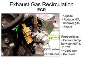 2000 toyota camry wiring diagram 2002 saturn egr valve location get free image about