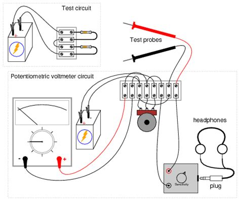Lessons Electric Circuits Volume Experiments