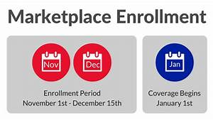 Insurance Open Enrollment is Coming! | MS Conversations