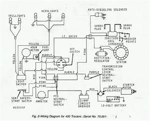 For John Deere Onan Engine Wiring Diagram