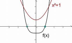 Nullstellen Berechnen Komplexe Zahlen : linearfaktordarstellung einer polynomfunktion beliebigen grades mathe artikel ~ Themetempest.com Abrechnung