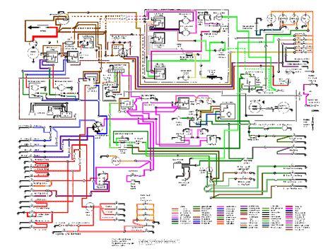 triumph tr wiring diagram wiring diagram