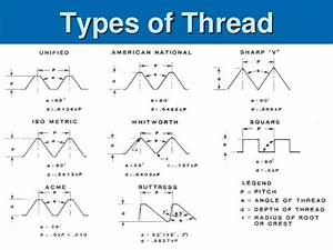 Thread Cutting Presentation