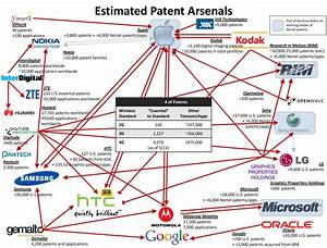 Web Of Tech Patent Lawsuits  Infographic   U2013 Droid Life