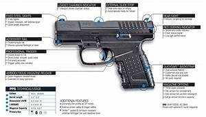 Walther Pps  Police Pistol Slim  Single