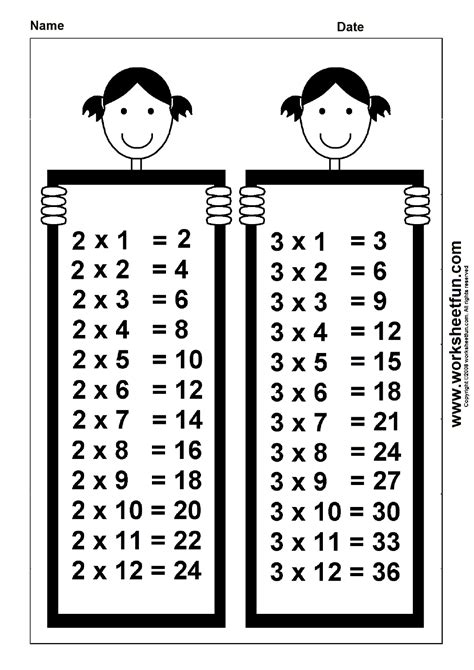 times table chart    printable worksheets