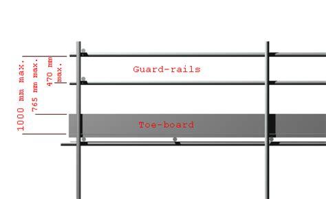 scaffolding republished wiki 2
