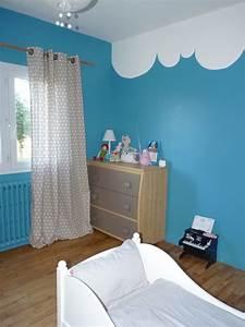 Chambre Enfant Blanc : chambre de naomi photo 5 12 3508057 ~ Teatrodelosmanantiales.com Idées de Décoration