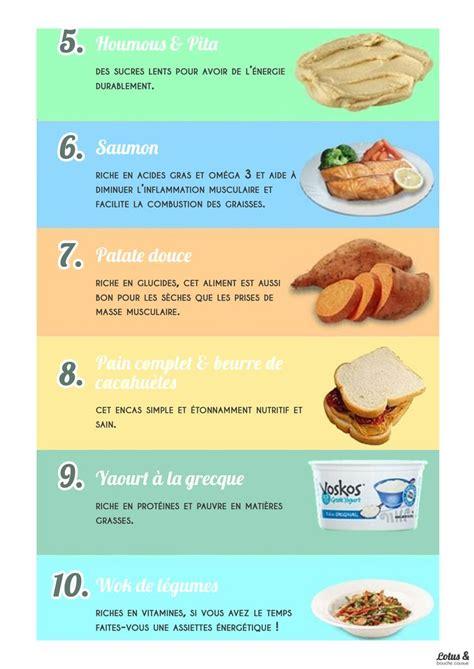 cuisine pour sportif 17 meilleures idées à propos de nutrition sportive sur