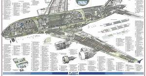 Wiring Diagram Manual A380