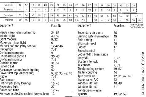 Bmw Fuse Box Relay Diagram Circuit Symbols Instrument