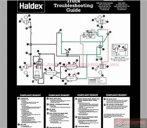 System Troubleshooting  Air Brake System Troubleshooting