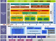 enterprise architecture diagram Best Design Images of