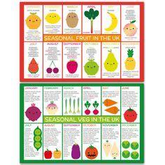 seasonal fruits chart   uk food  drinks