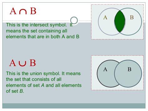 maths sets presentation final subsets its