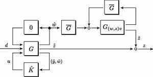 Block Diagram Of Existing Retrofit Control