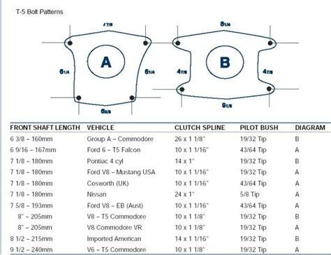 ford ranger transmission bolt pattern