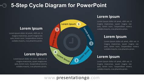 Step By Step Cycle Diagram by 5 Step Cycle Diagram For Powerpoint Presentationgo