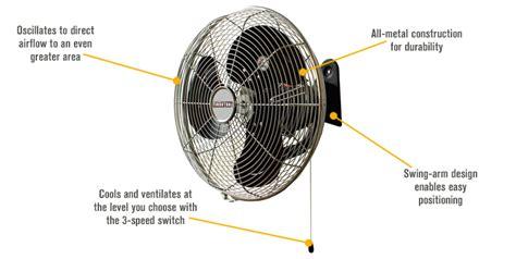 Solar Powered Garage Fan by Solar Powered Exhaust Fan For My Garage Nastyz28