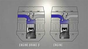 How A Jake Brake Works - Jacobs Vehicle Systems