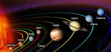 Flat Earth: Orbit   Flat Earth & Thought
