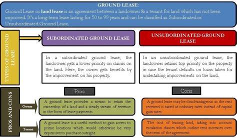 Subordinate & Unsubordinate, Pros And Cons