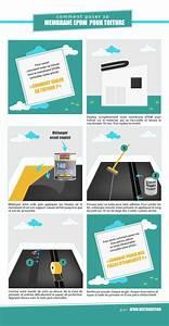 Bache Epdm Pas Chere : comment poser sa b che epdm pour toiture ~ Melissatoandfro.com Idées de Décoration