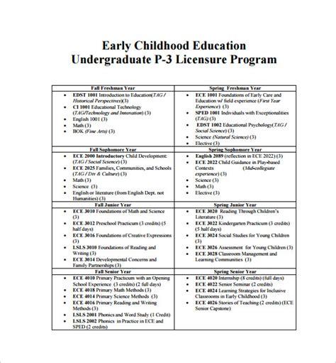 59+ Lesson Plan Templates  Pdf, Doc, Excel Free