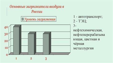 OГЭ2020 химия задания ответы решения. Обучающая система РЕШУ ЕГЭ Дмитрия Гущина.