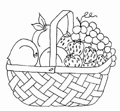 Coloring Blanket Basket Pages Picnic Getcolorings Printable